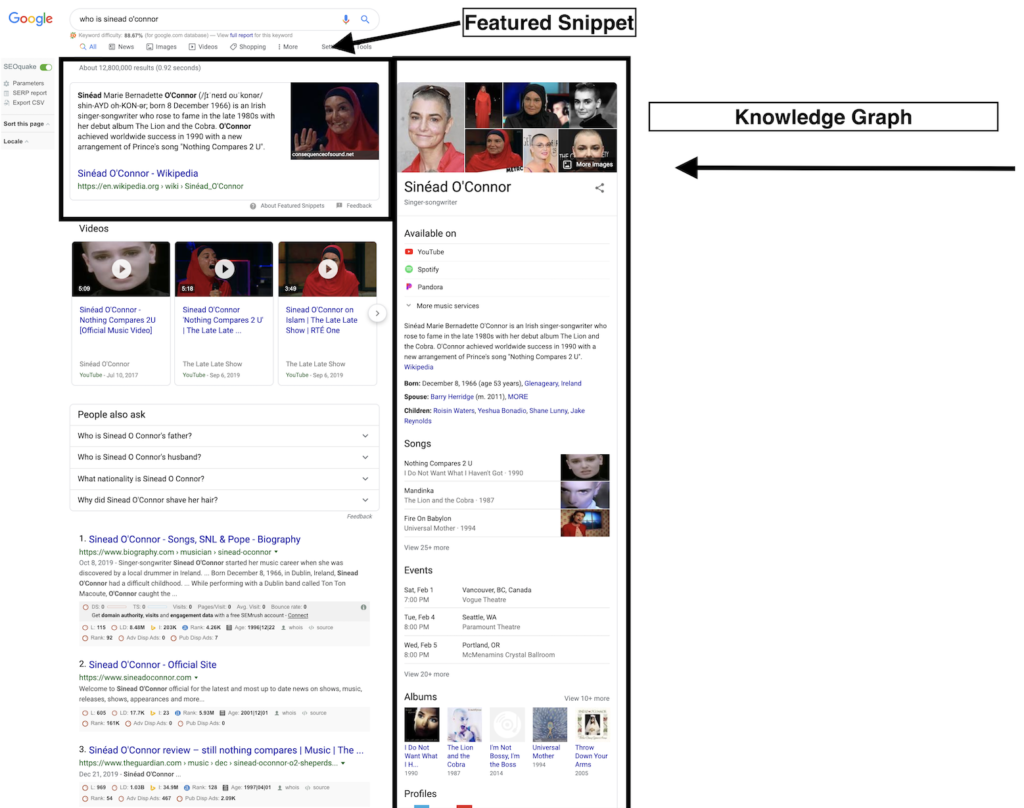 knowledge graph compared to featured snippet